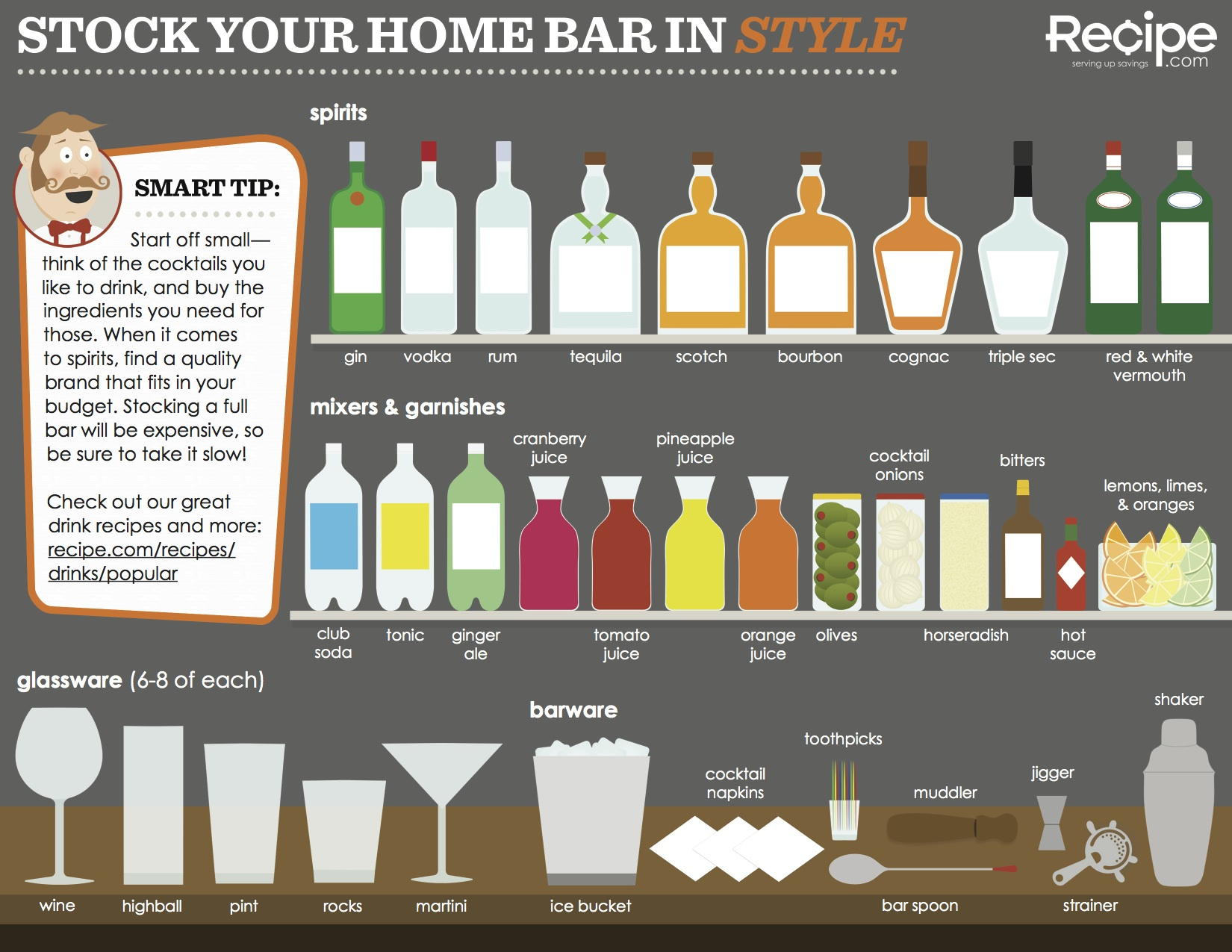 How To Set Up And Stock The Perfect Home Bar