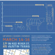 Invite: SXSW | BBQ Research Center